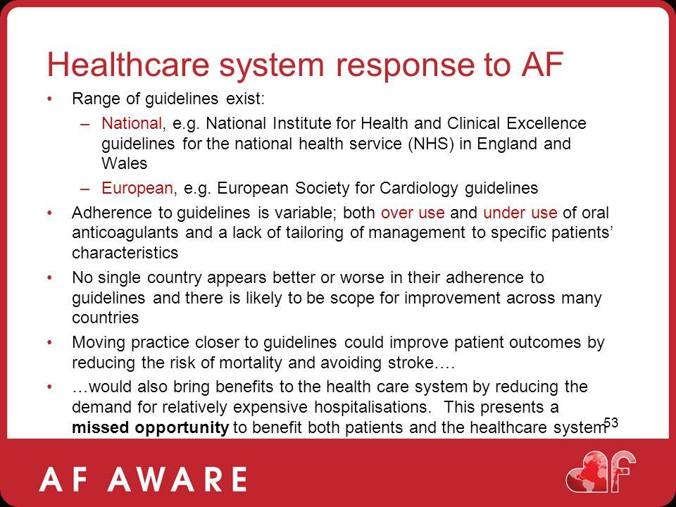 Healthcare system response to AF