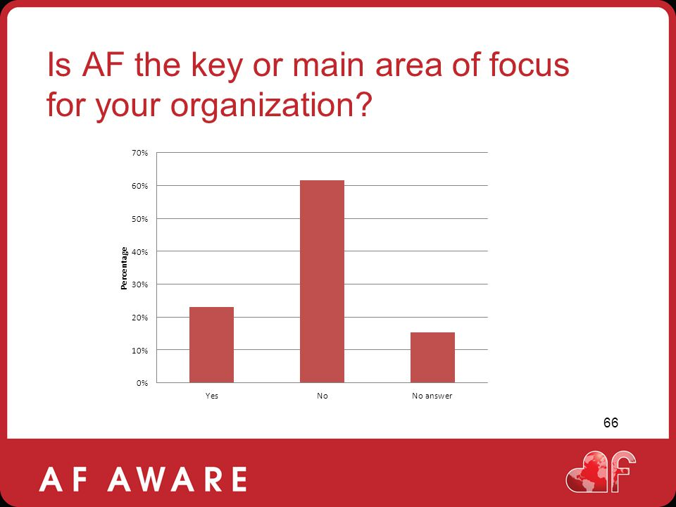 Is AF the key or main area of focus for your organization