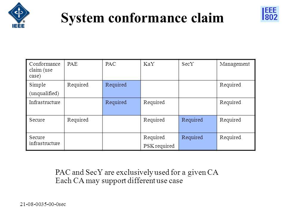 System conformance claim