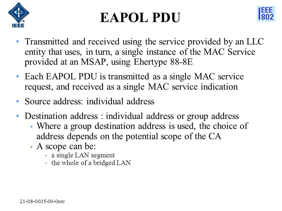 EAPOL PDU