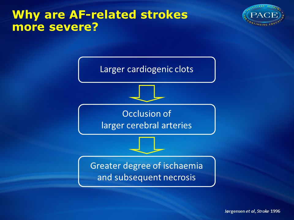 Why are AF-related strokes more severe