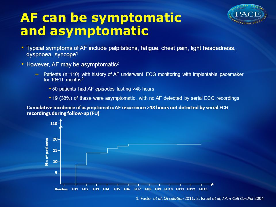 AF can be symptomatic and asymptomatic