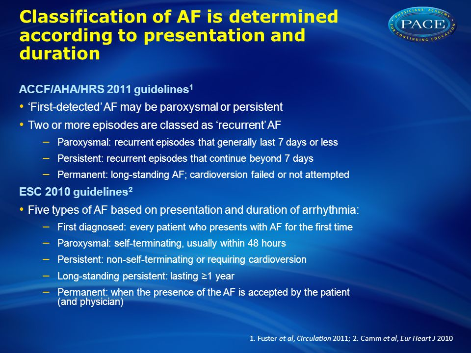 Classification of AF is determined according to presentation and duration