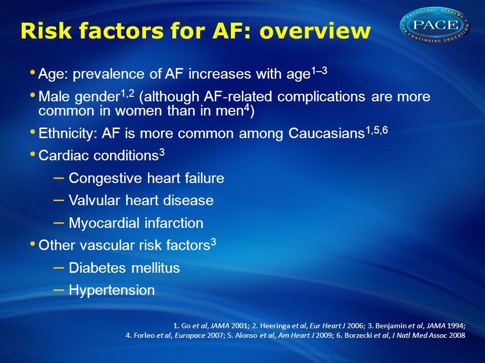 Risk factors for AF: overview