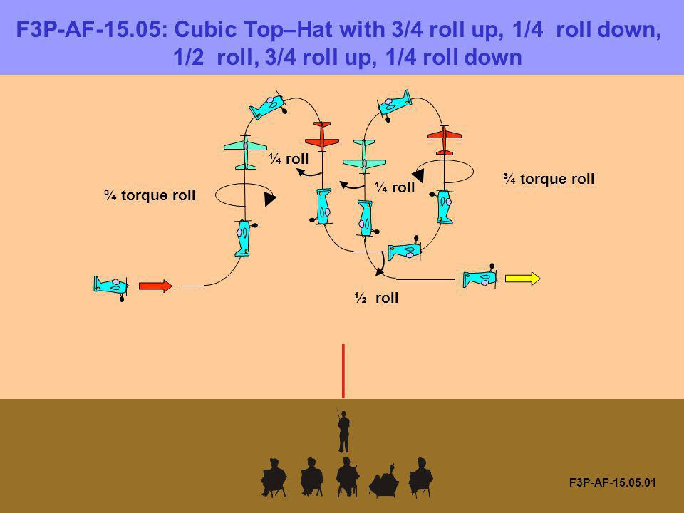 F3P-AF-15. 05: Cubic Top–Hat with 3/4 roll up, 1/4 roll down,