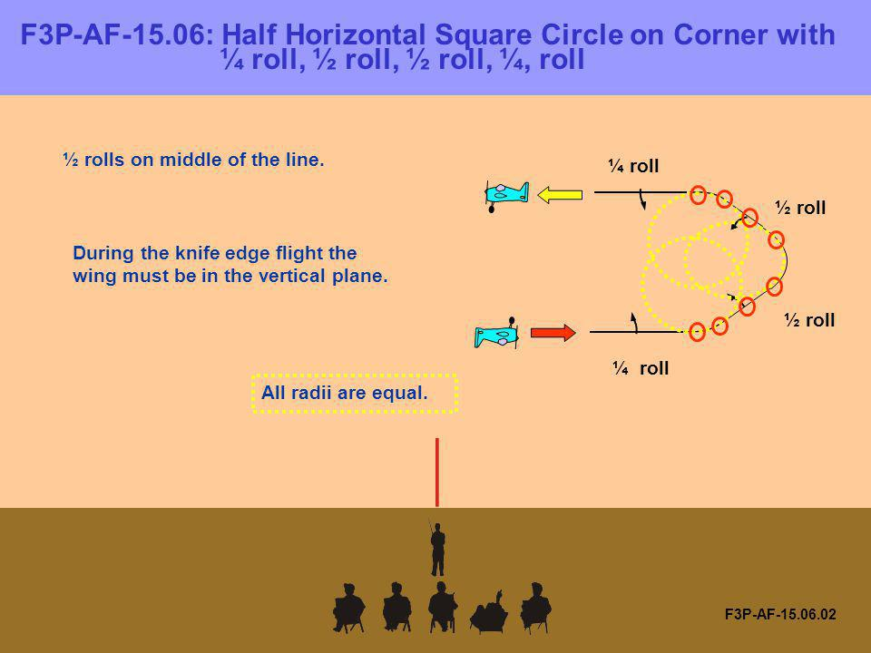 F3P-AF-15. 06: Half Horizontal Square Circle on Corner with