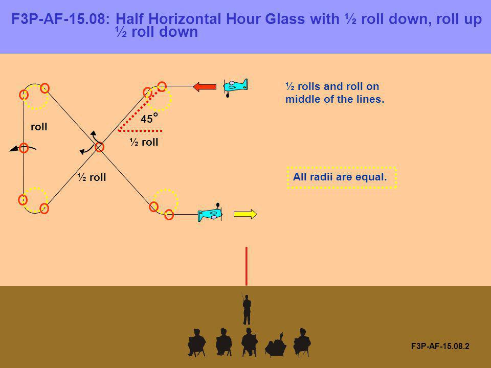 F3P-AF-15. 08: Half Horizontal Hour Glass with ½ roll down, roll up