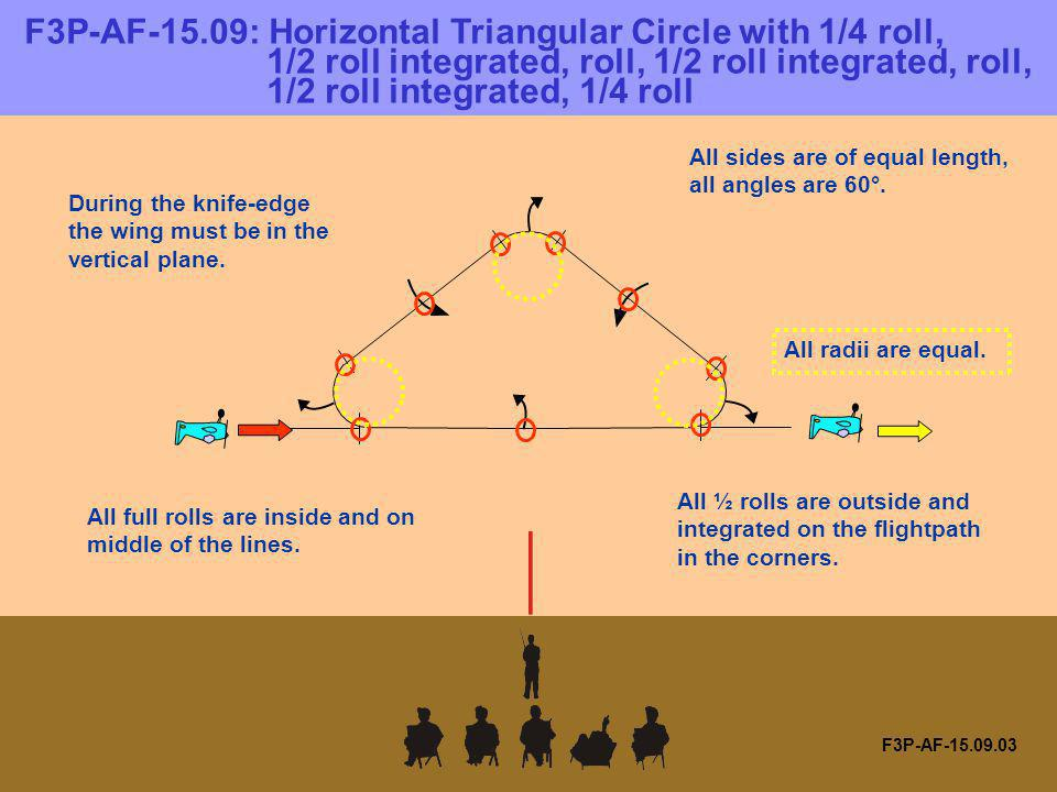 F3P-AF-15. 09: Horizontal Triangular Circle with 1/4 roll,