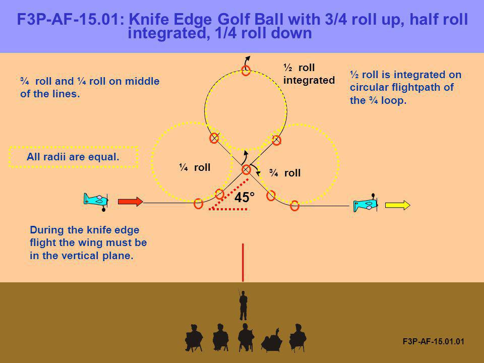 F3P-AF-15. 01: Knife Edge Golf Ball with 3/4 roll up, half roll