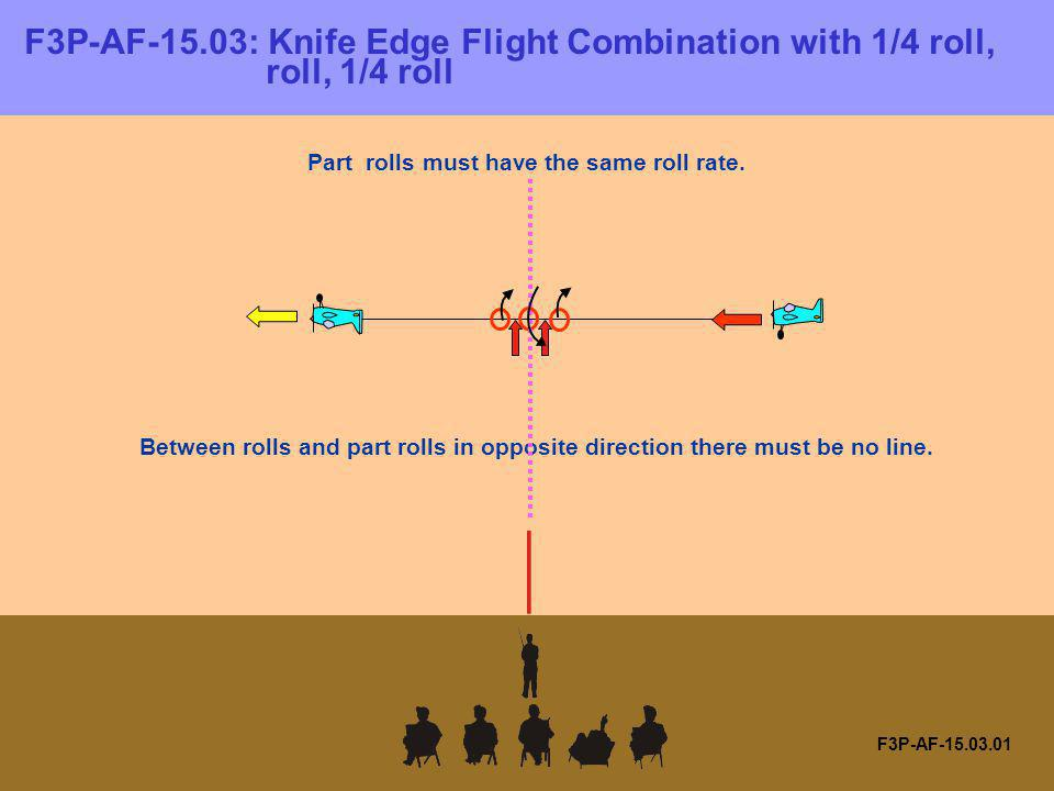 F3P-AF-15. 03: Knife Edge Flight Combination with 1/4 roll,