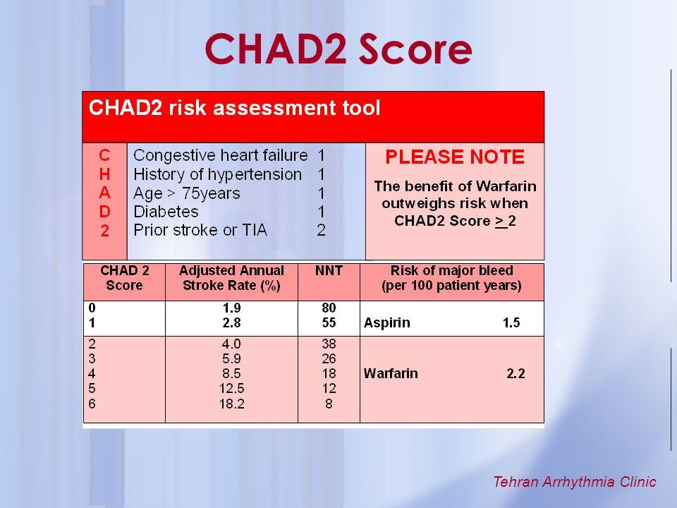 CHAD2 Score