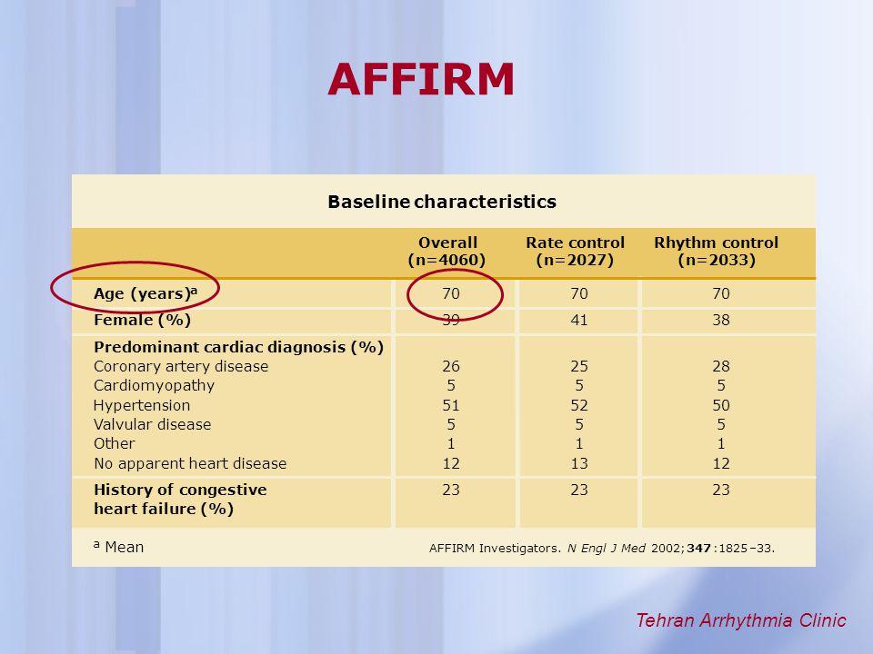 AFFIRM Baseline characteristics Overall 70 41 25 5 52 1 13 23