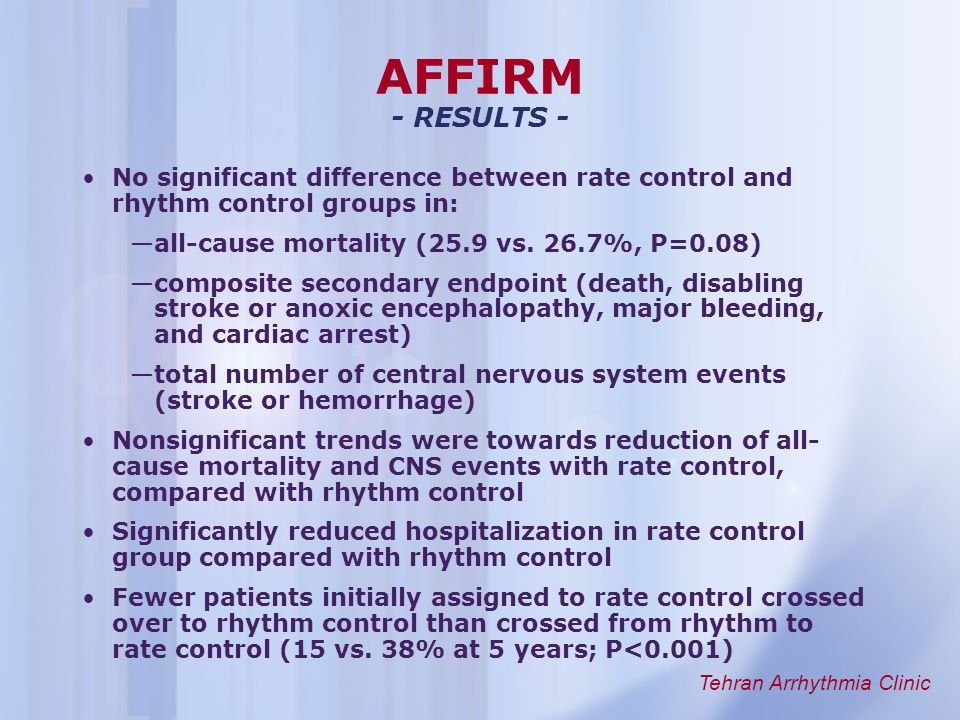 AFFIRM - RESULTS - No significant difference between rate control and rhythm control groups in: all-cause mortality (25.9 vs. 26.7%, P=0.08)