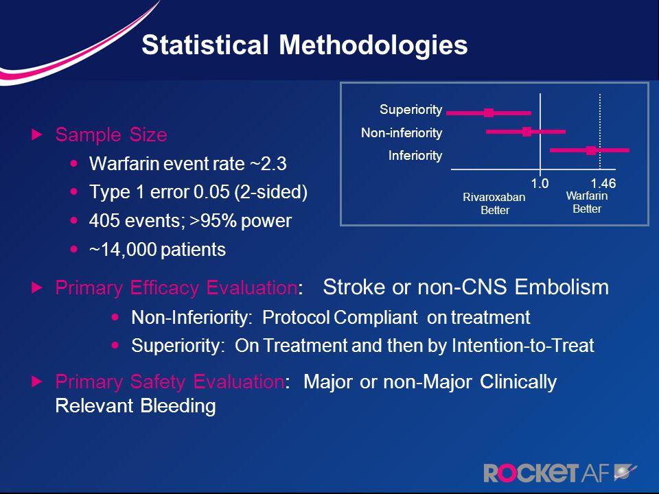 Statistical Methodologies