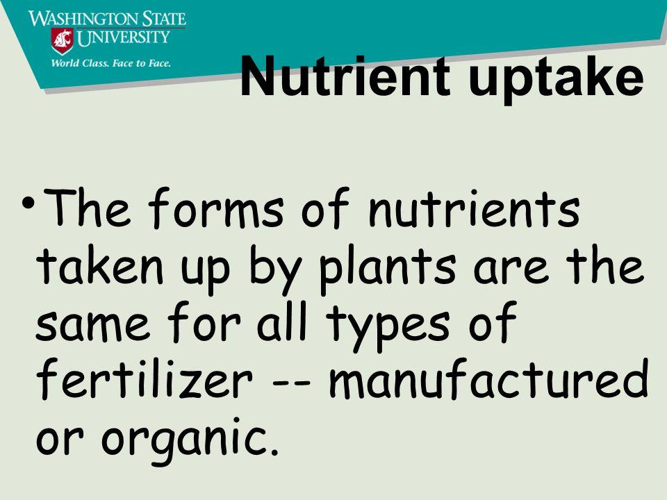 Organic materials: Fertilizers vs. Soil amendments