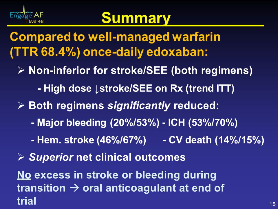 Summary Compared to well-managed warfarin (TTR 68.4%) once-daily edoxaban: Non-inferior for stroke/SEE (both regimens)