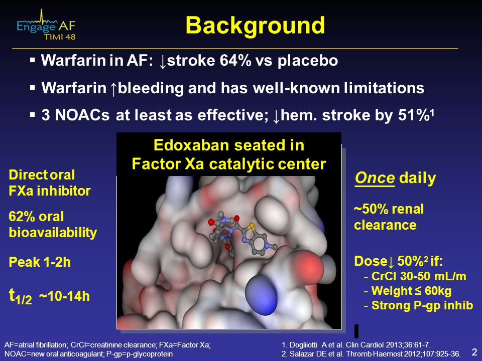 Background t1/2 ~10-14h Warfarin in AF: ↓stroke 64% vs placebo