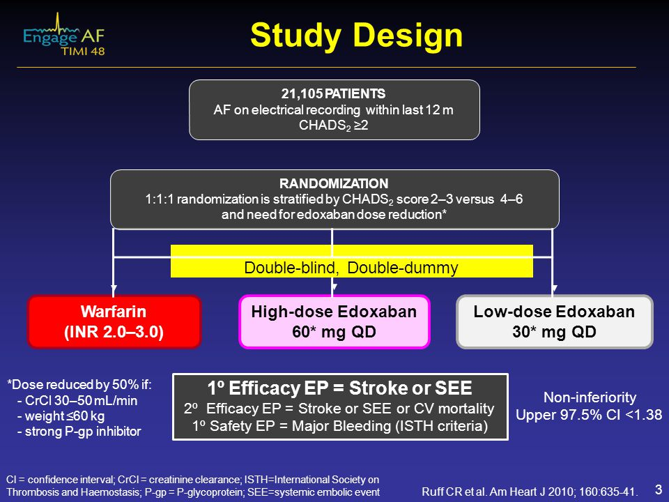 Study Design 1º Efficacy EP = Stroke or SEE Double-blind, Double-dummy
