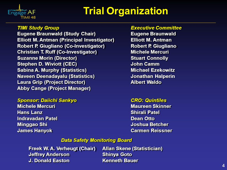 Trial Organization TIMI Study Group Eugene Braunwald (Study Chair)