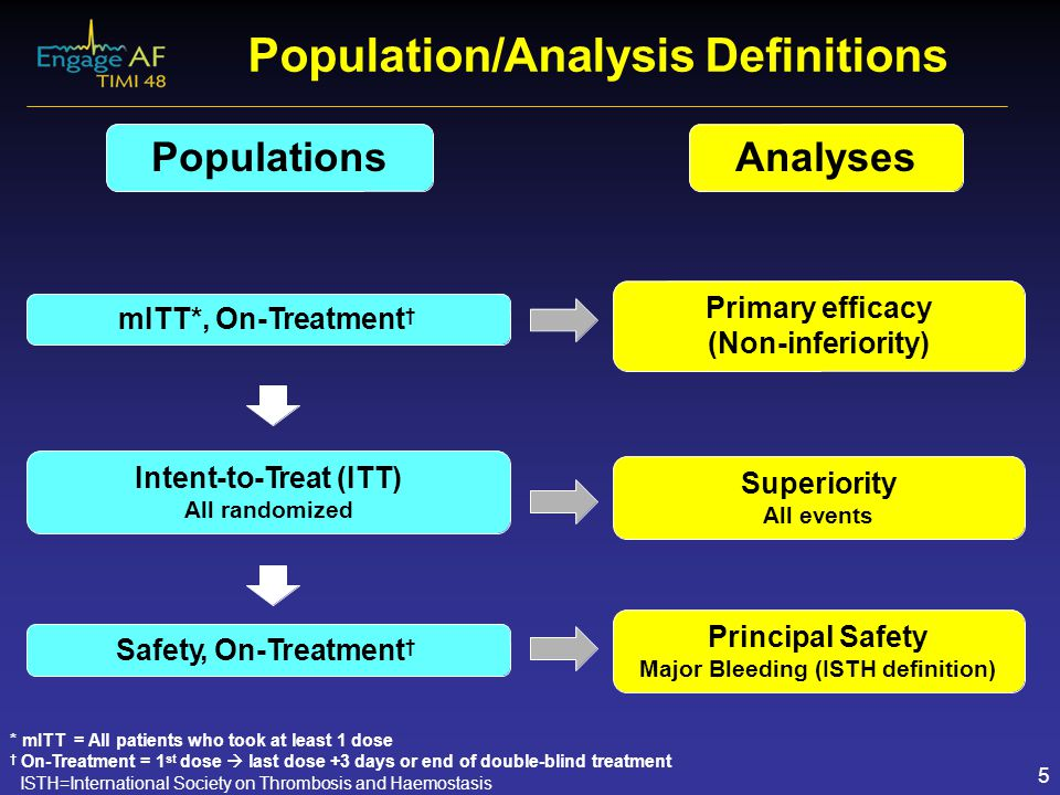 Population/Analysis Definitions