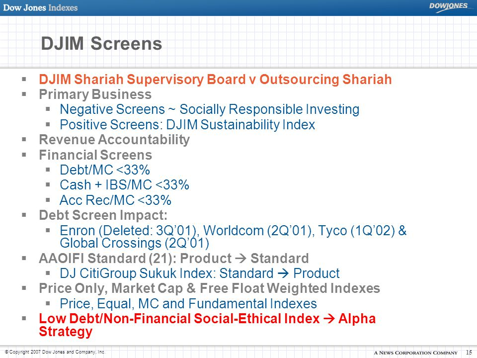 DJIM Screens DJIM Shariah Supervisory Board v Outsourcing Shariah