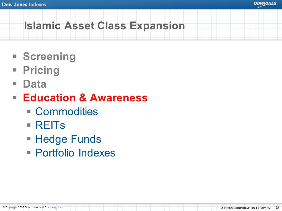 Islamic Asset Class Expansion