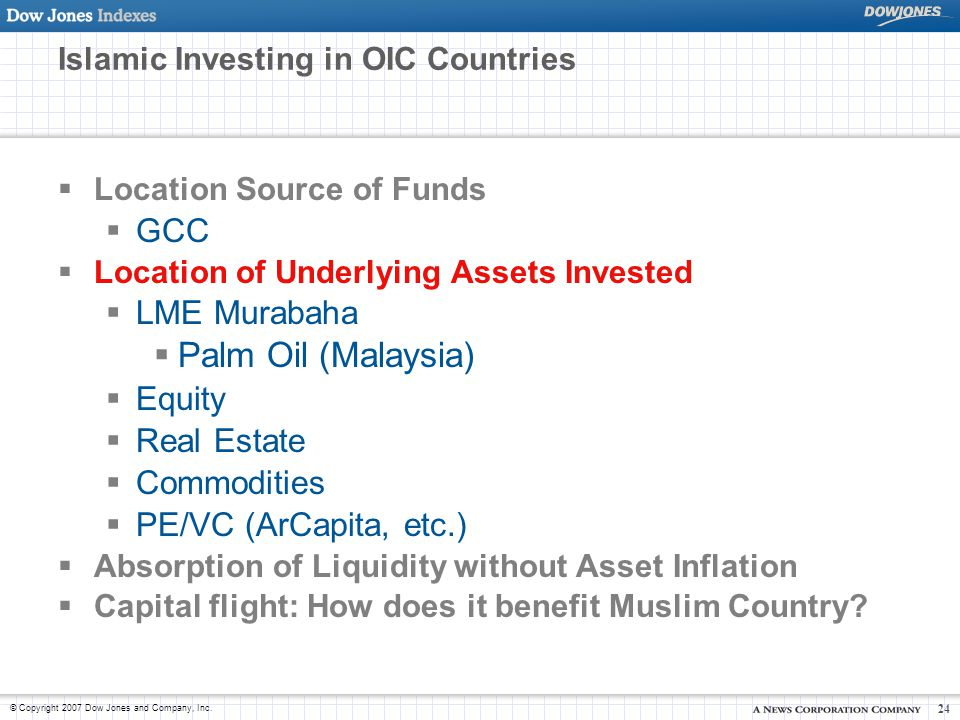 Islamic Investing in OIC Countries