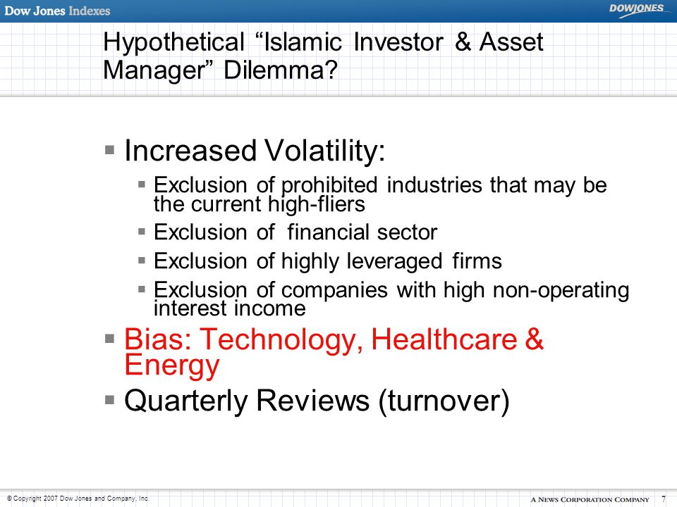Hypothetical Islamic Investor & Asset Manager Dilemma