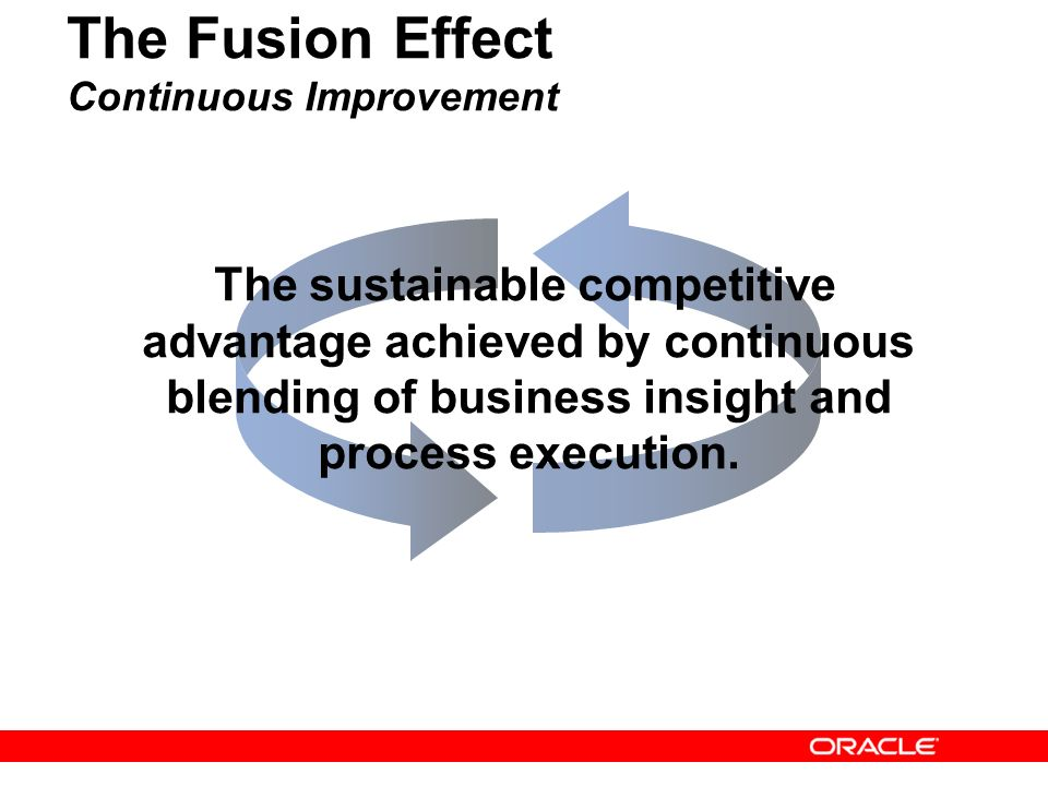 The Fusion Effect Continuous Improvement