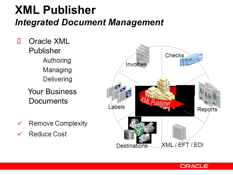 XML Publisher Integrated Document Management
