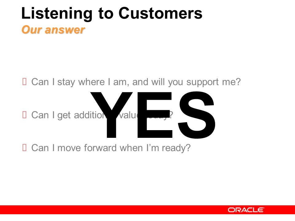 Listening to Customers Top Questions