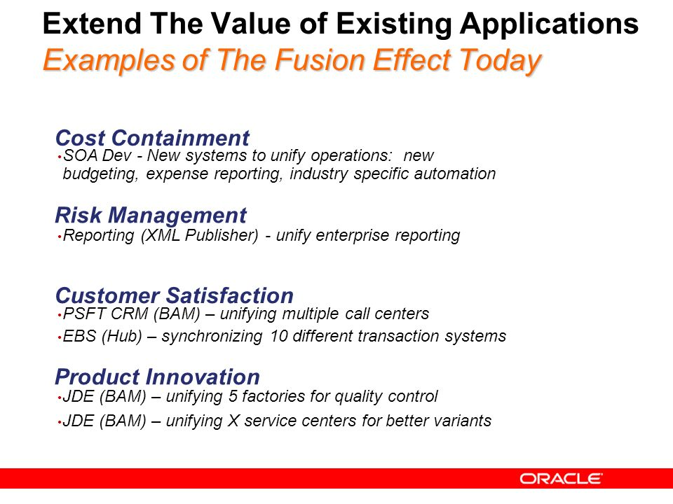 Extend The Value of Existing Applications Examples of The Fusion Effect Today