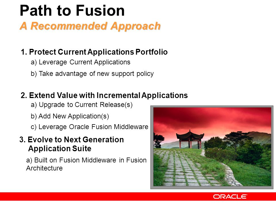 Path to Fusion A Recommended Approach