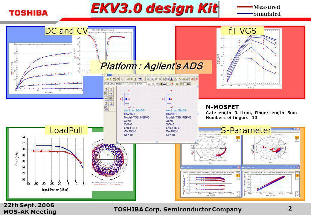 Platform : Agilent's ADS TOSHIBA Corp. Semiconductor Company