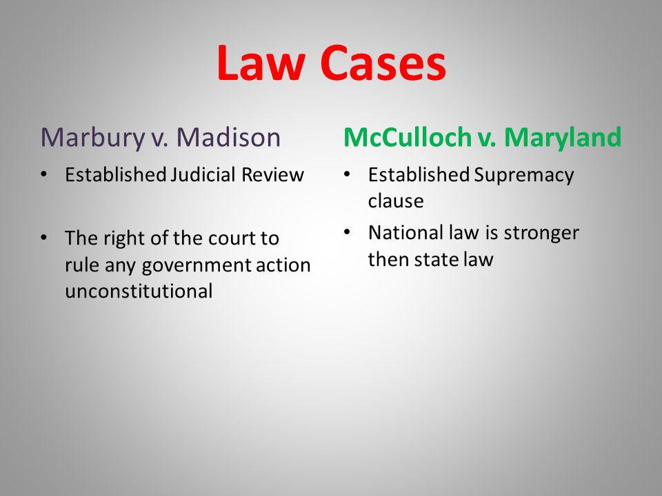 Law Cases Marbury v. Madison McCulloch v. Maryland