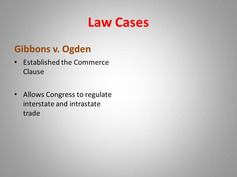 Law Cases Gibbons v. Ogden Established the Commerce Clause