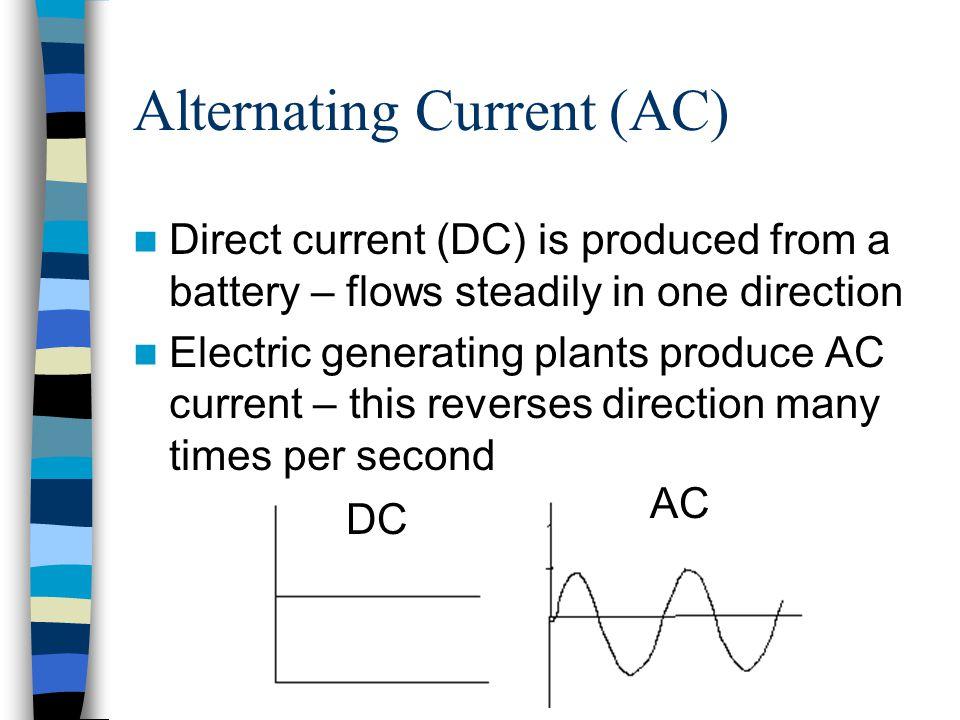 Alternating Current (AC)
