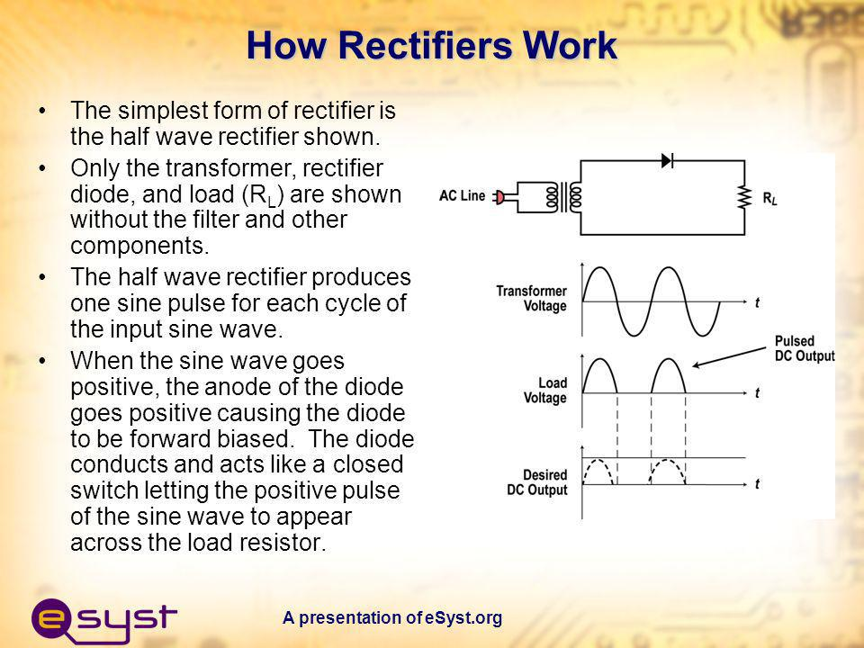 How Rectifiers Work The simplest form of rectifier is the half wave rectifier shown.