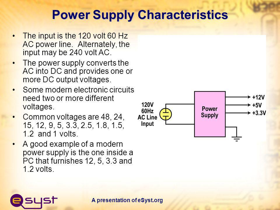 Power Supply Characteristics
