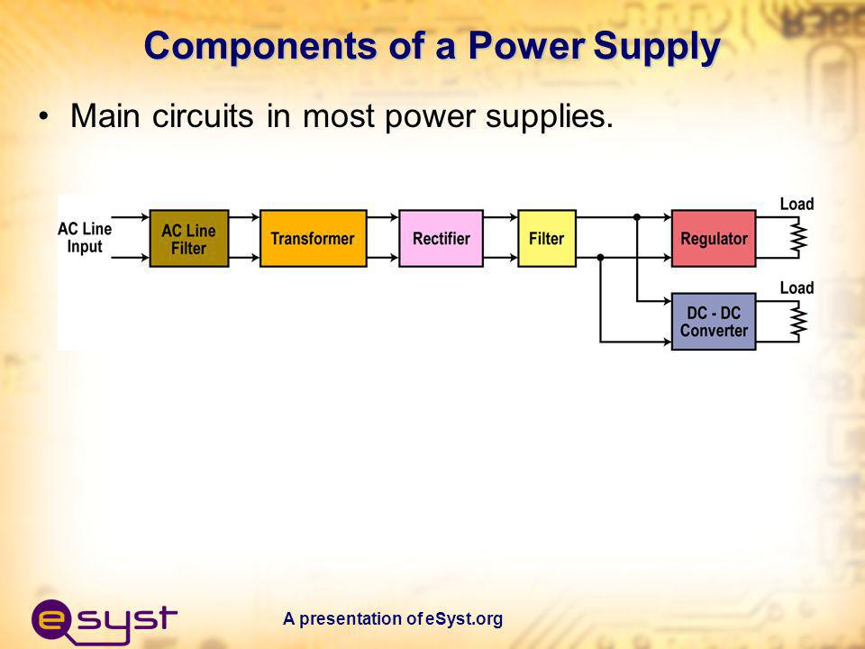 Components of a Power Supply