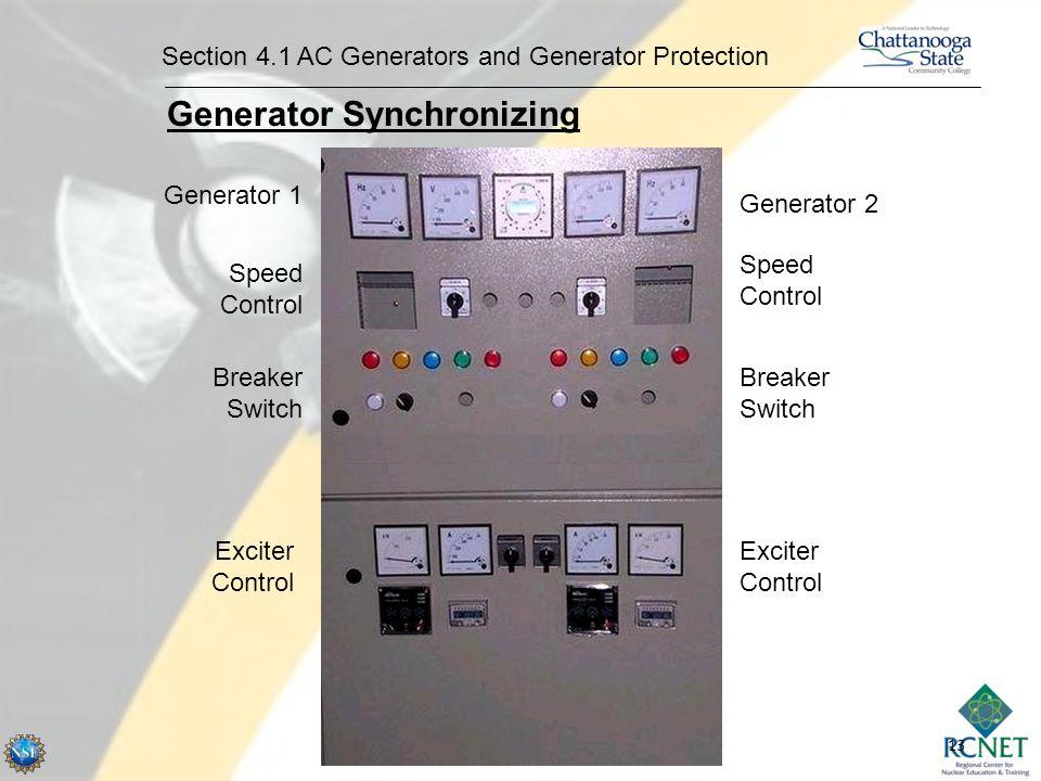 Generator Synchronizing