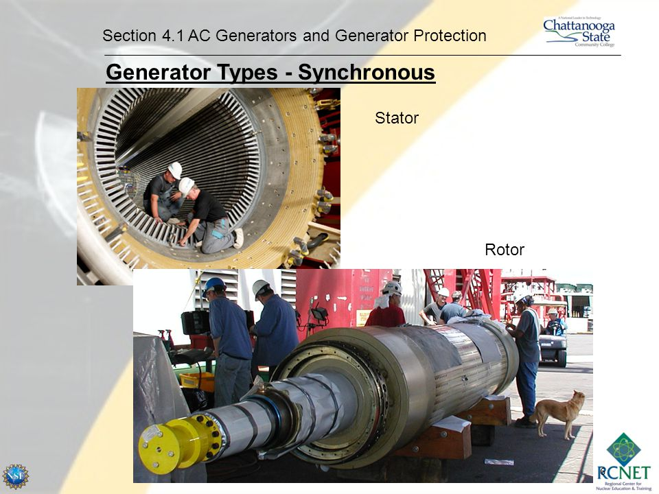 Generator Types - Synchronous