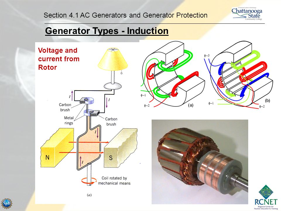 Generator Types - Induction