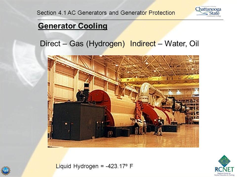Direct – Gas (Hydrogen) Indirect – Water, Oil