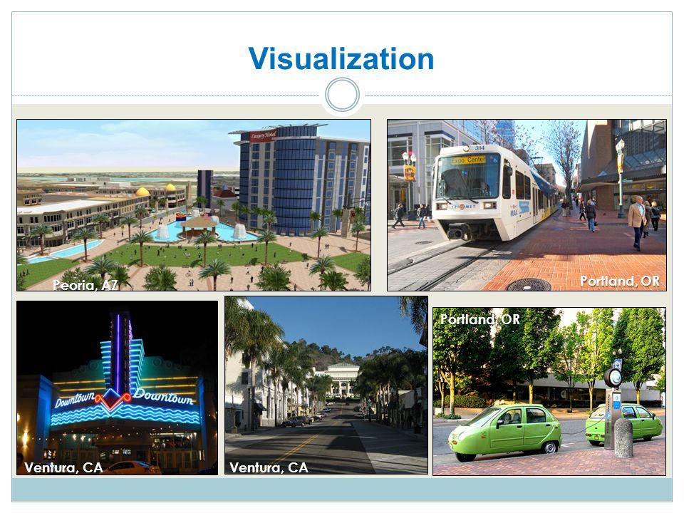 Visualization Peoria, AZ Portland, OR Portland, OR Ventura, CA