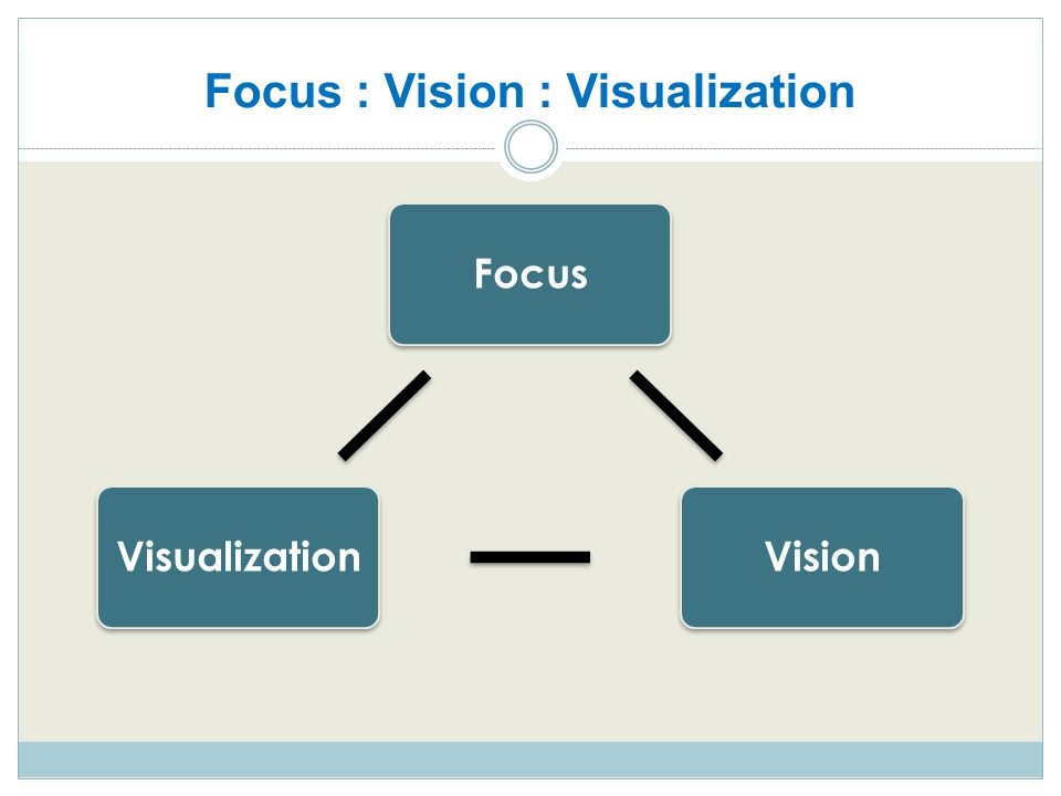 Focus : Vision : Visualization