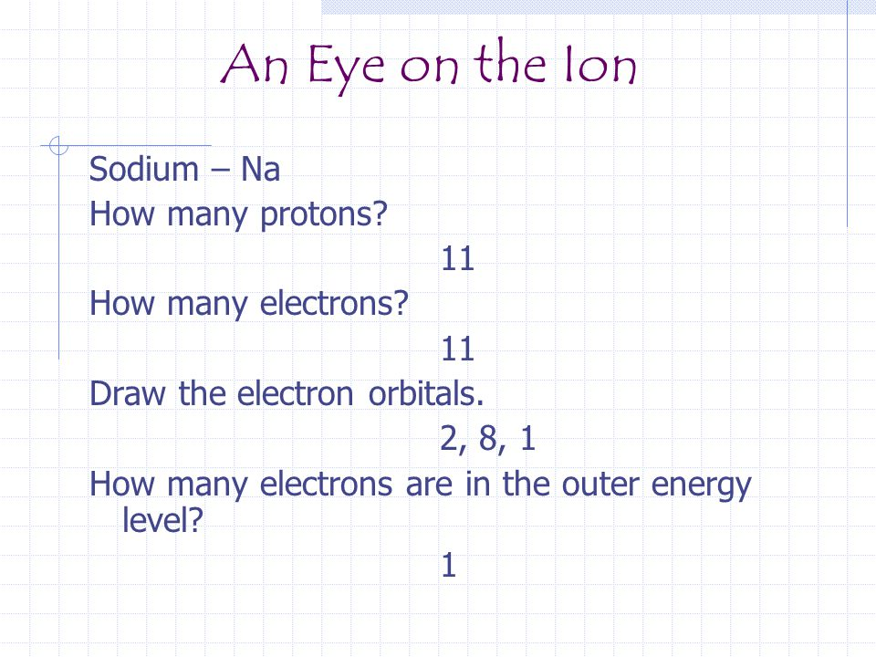 An Eye on the Ion Sodium – Na How many protons 11 How many electrons