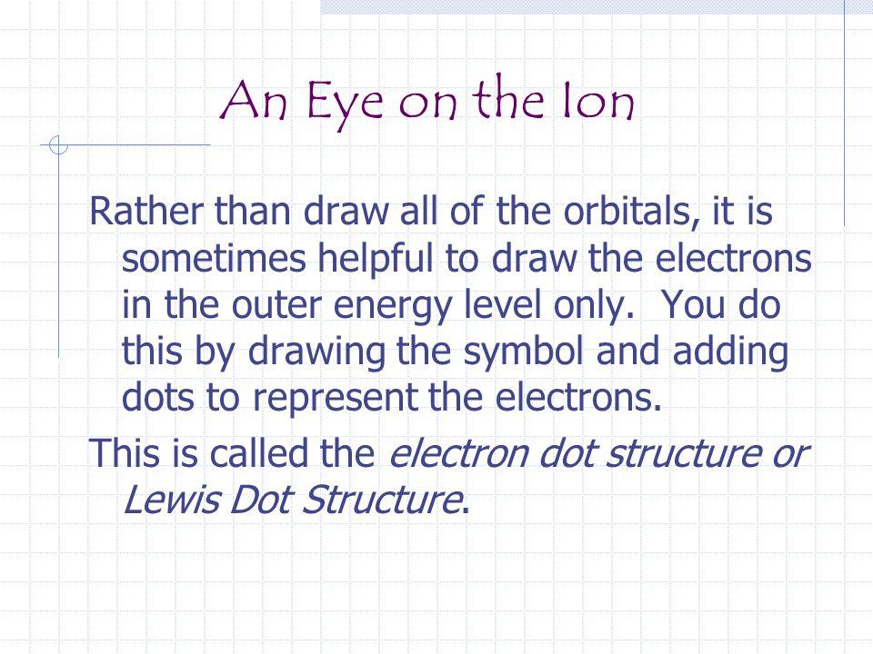 An Eye on the Ion