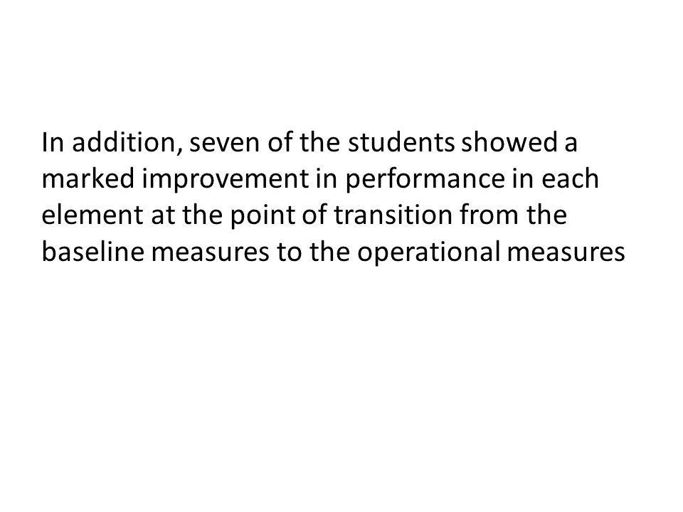In addition, seven of the students showed a marked improvement in performance in each element at the point of transition from the baseline measures to the operational measures