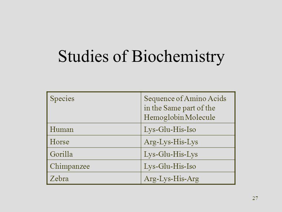 Studies of Biochemistry